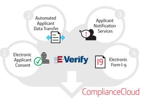ComplianceCloud