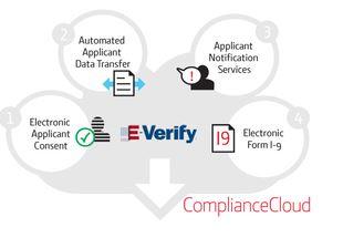 ComplianceCloud