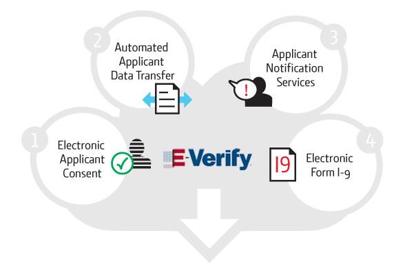 compliancecloudeverify