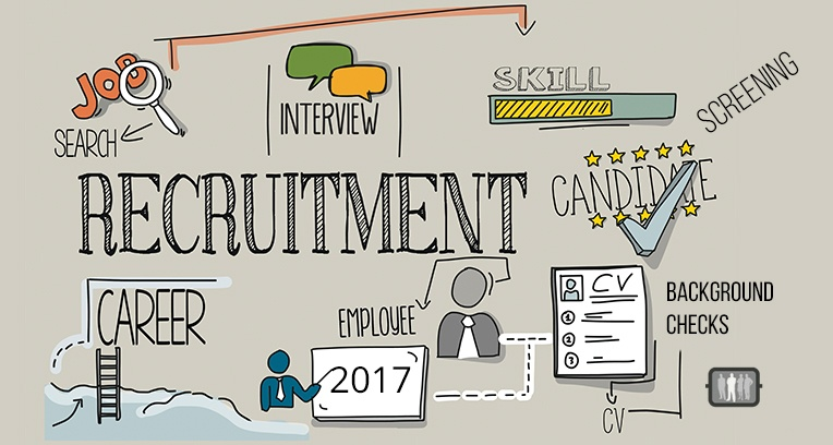 Recruiting Hiring and Screening Trends for 2017.jpg